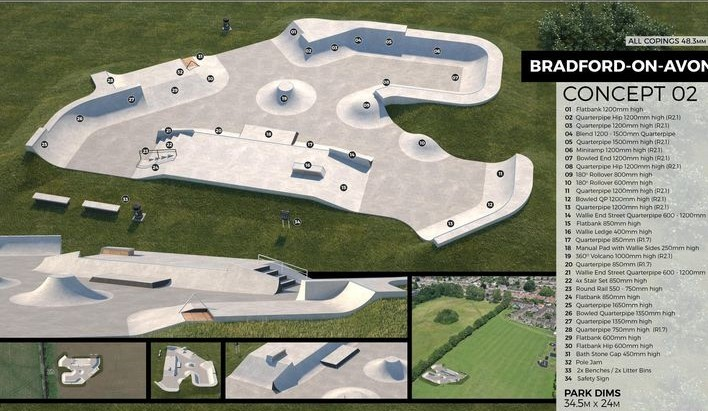 New skate park designs unveiled